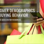 Customer Demographics and Buying Behaviors